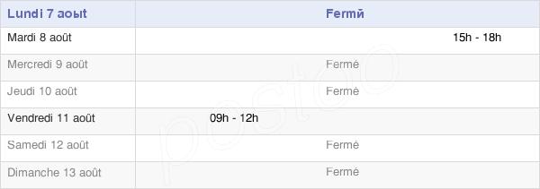 horaires d'ouverture de la Mairie De Cliron
