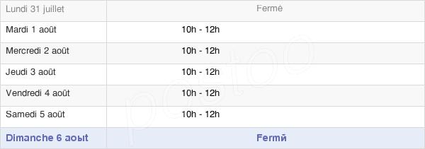 horaires d'ouverture de la Mairie De Neuflize