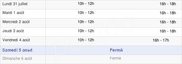 horaires d'ouverture de la Mairie D'Aubrives