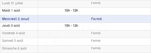 horaires d'ouverture de la Mairie D'Annelles