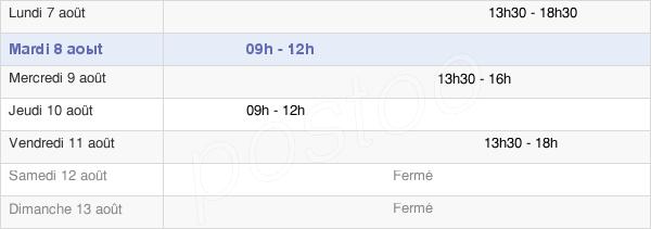 horaires d'ouverture de la Mairie De Sormonne