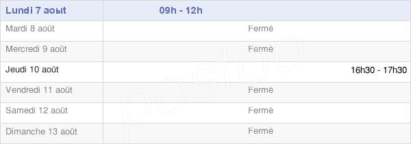 horaires d'ouverture de la Mairie De Renneville