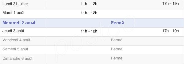 horaires d'ouverture de la Mairie De Rainneville