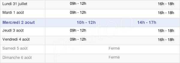 horaires d'ouverture de la Mairie De Beauchamps