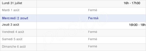 horaires d'ouverture de la Mairie De Sorel