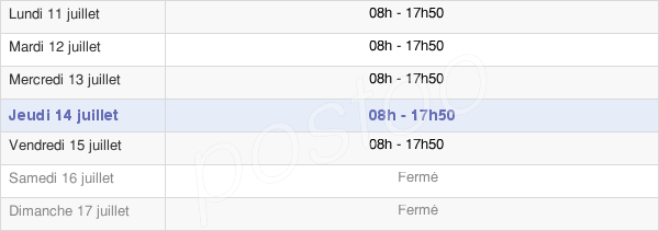 horaires d'ouverture de la Mairie De Grenoble