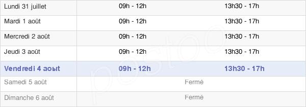 horaires d'ouverture de la Mairie De Villard-Bonnot