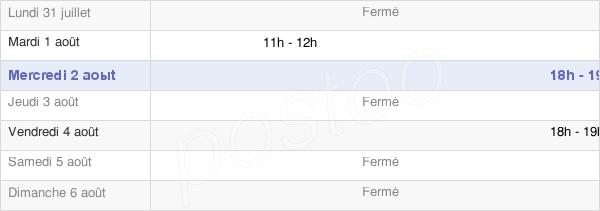 horaires d'ouverture de la Mairie De Querrieu
