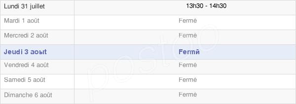 horaires d'ouverture de la Mairie De Fontaine-Lès-Cappy