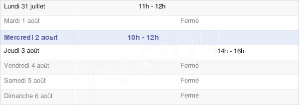 horaires d'ouverture de la Mairie De Cordéac
