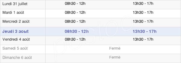 horaires d'ouverture de la Mairie De La Courneuve