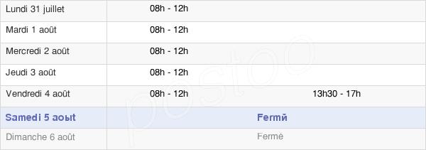 horaires d'ouverture de la Mairie De Digne-Les-Bains