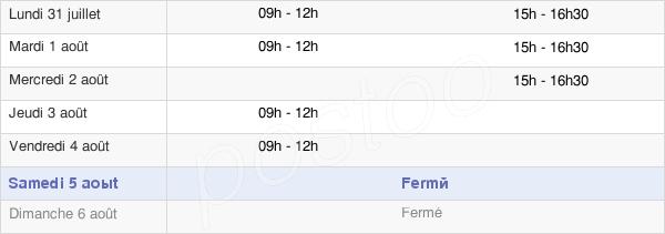horaires d'ouverture de la Mairie De Bésayes