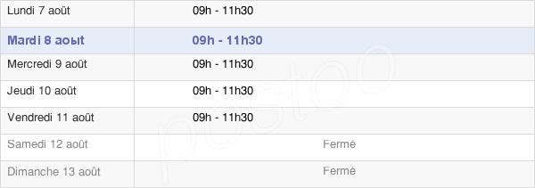 horaires d'ouverture de la Mairie D'Esparron-De-Verdon