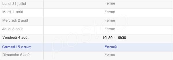 horaires d'ouverture de la Mairie De Sausses