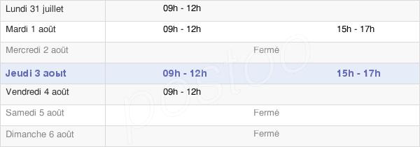 horaires d'ouverture de la Mairie De Concoret