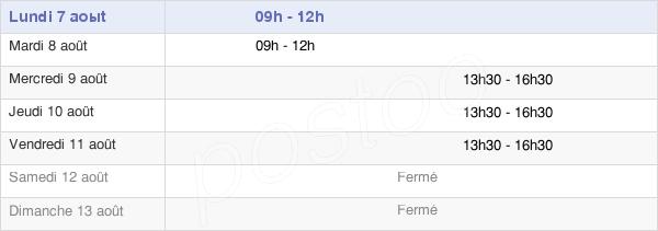 horaires d'ouverture de la Mairie De Locmaria Belle-Île