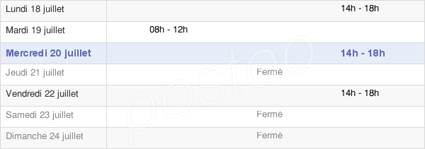 horaires d'ouverture de la Mairie De Gourhel