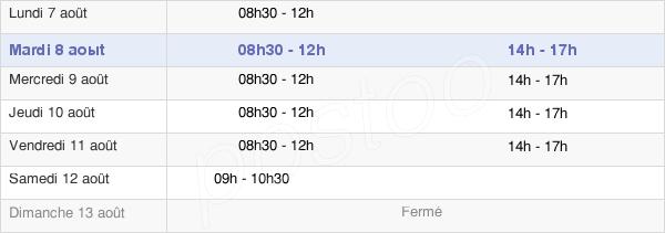 horaires d'ouverture de la Mairie De Saint-Barthélémy