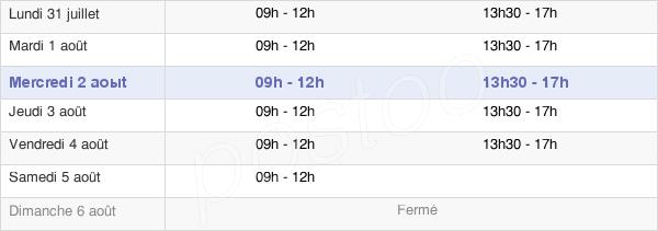 horaires d'ouverture de la Mairie De Queven