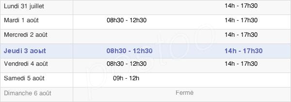 horaires d'ouverture de la Mairie De Loyat