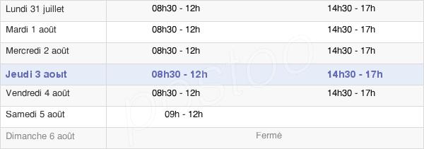 horaires d'ouverture de la Mairie De Plumergat