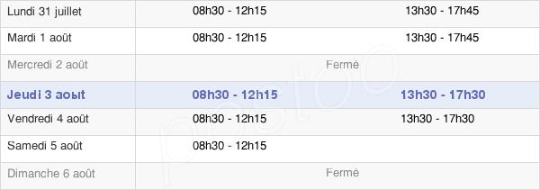 horaires d'ouverture de la Mairie De Landaul