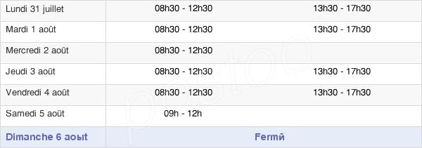 horaires d'ouverture de la Mairie De Lauzach