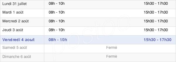 horaires d'ouverture de la Mairie De Chatuzange Le Goubet
