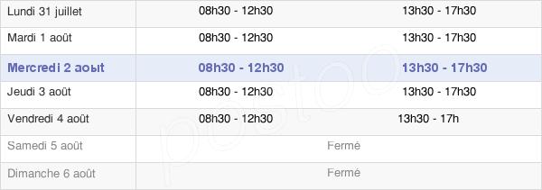 horaires d'ouverture de la Mairie Du Sourn