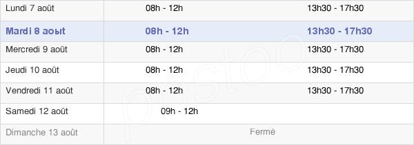 horaires d'ouverture de la Mairie De Ploemeur