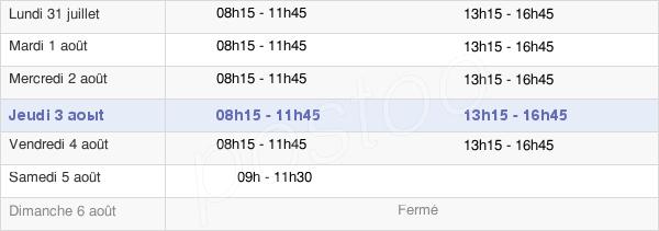 horaires d'ouverture de la Mairie De Larmor-Plage