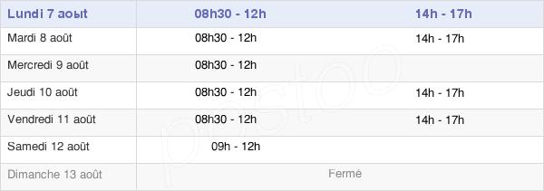 horaires d'ouverture de la Mairie De Locoal-Mendon