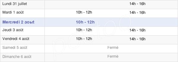 horaires d'ouverture de la Mairie D'Île-D'Arz