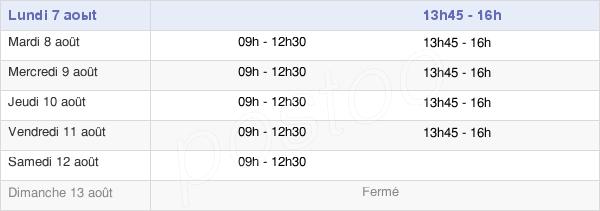 horaires d'ouverture de la Mairie De Crédin