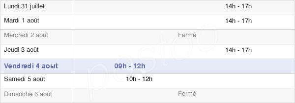 horaires d'ouverture de la Mairie De Saint-Cyr-Les-Vignes
