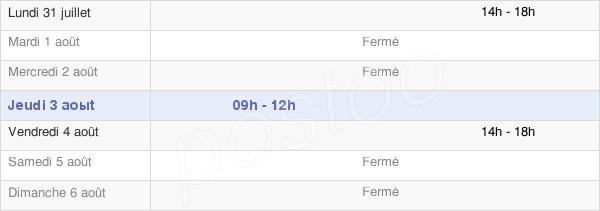 horaires d'ouverture de la Mairie De Cottance