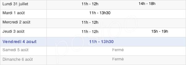 horaires d'ouverture de la Mairie De Veauchette