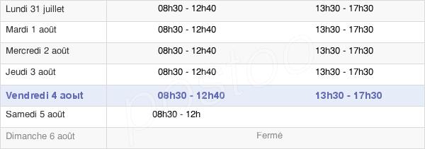 horaires d'ouverture de la Mairie De Saint Chamond