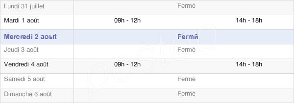 horaires d'ouverture de la Mairie De Viricelles