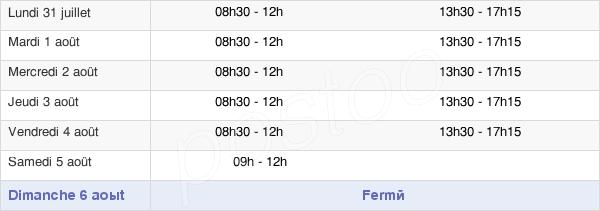 horaires d'ouverture de la Mairie De Roche-La-Molière