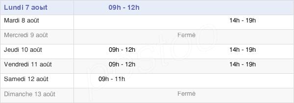 horaires d'ouverture de la Mairie De Saint-Martin-Lestra