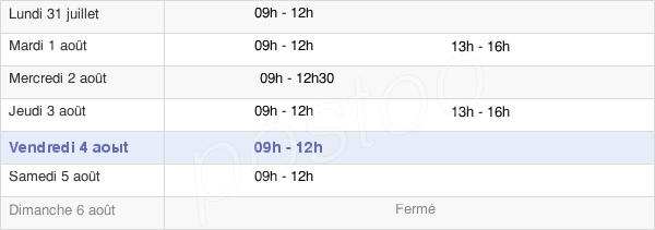 horaires d'ouverture de la Mairie De Bussieres