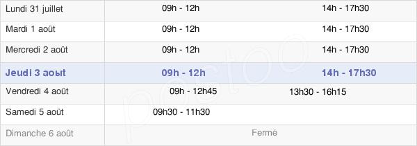 horaires d'ouverture de la Mairie De Saint-Cyprien