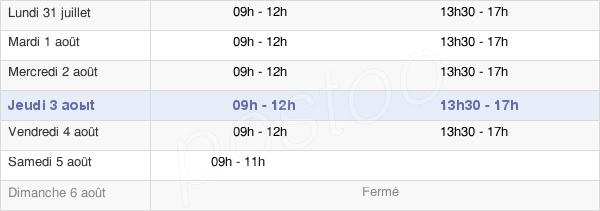 horaires d'ouverture de la Mairie De Panissieres