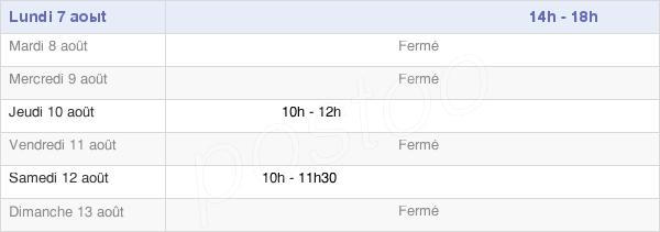 horaires d'ouverture de la Mairie De Rozier-Côtes-D'Aurec