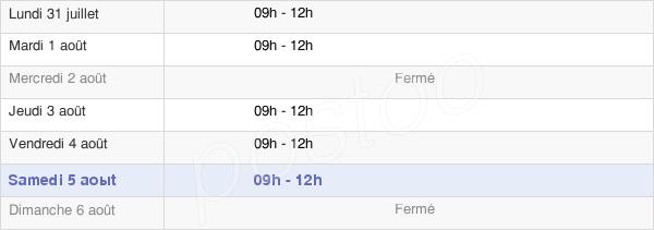 horaires d'ouverture de la Mairie De Noailly