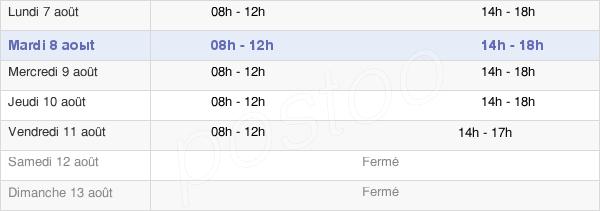 horaires d'ouverture de la Mairie De Roisel