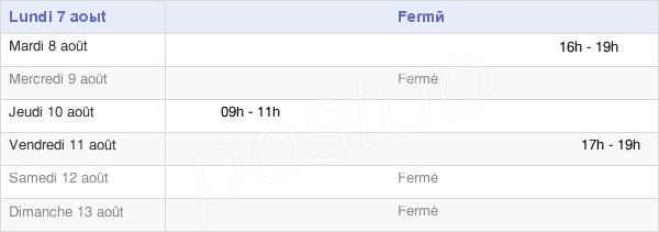 horaires d'ouverture de la Mairie De Margerie-Chantagret