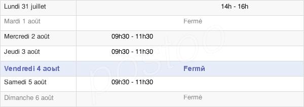 horaires d'ouverture de la Mairie De Virigneux